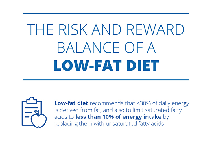 The risk and reward balance of a low-fat diet